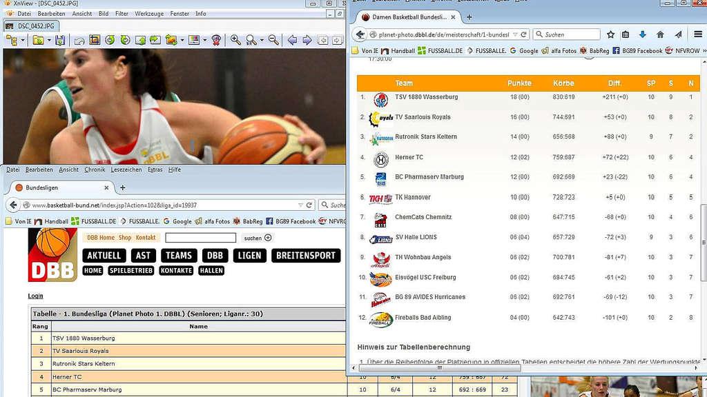 Damen-Basketball-Bundesliga: Kurioses Tabellenwirrwarr ...