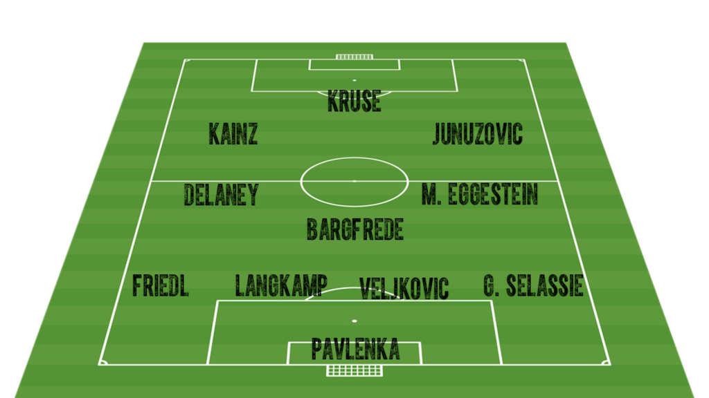 Transfer angeblich perfekt Werder-Kapitän Junuzovic vor Wechsel zu RB Salzburg
