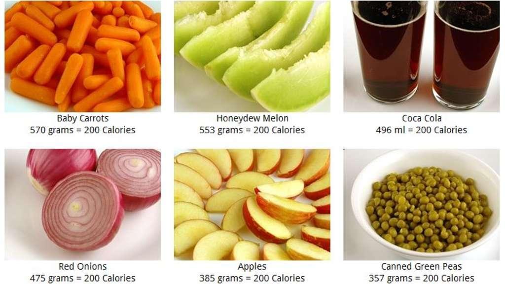 kalorien diät