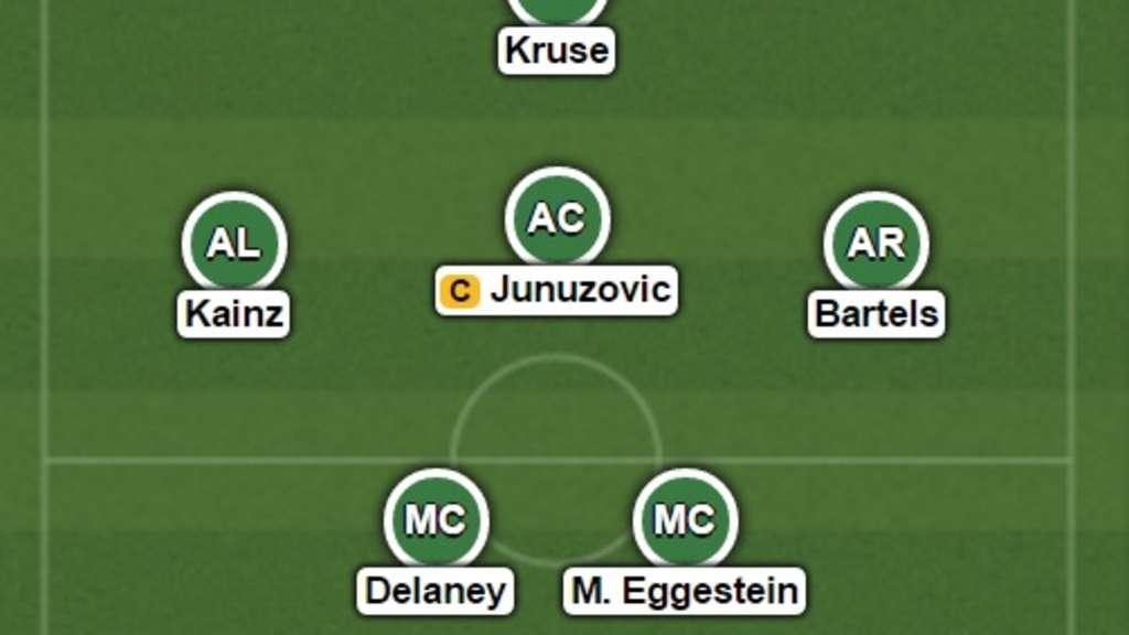 Aufstellung Werder