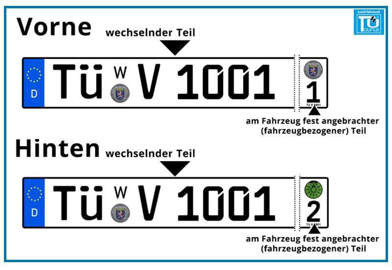 Wechselkennzeichen
