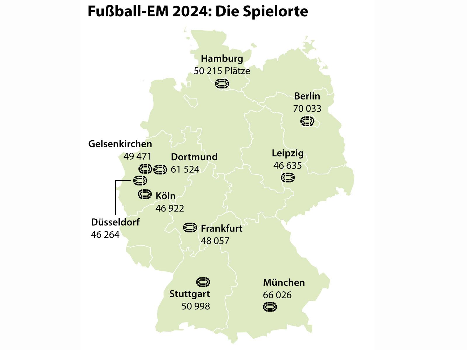 em 2024 deutschland stadien