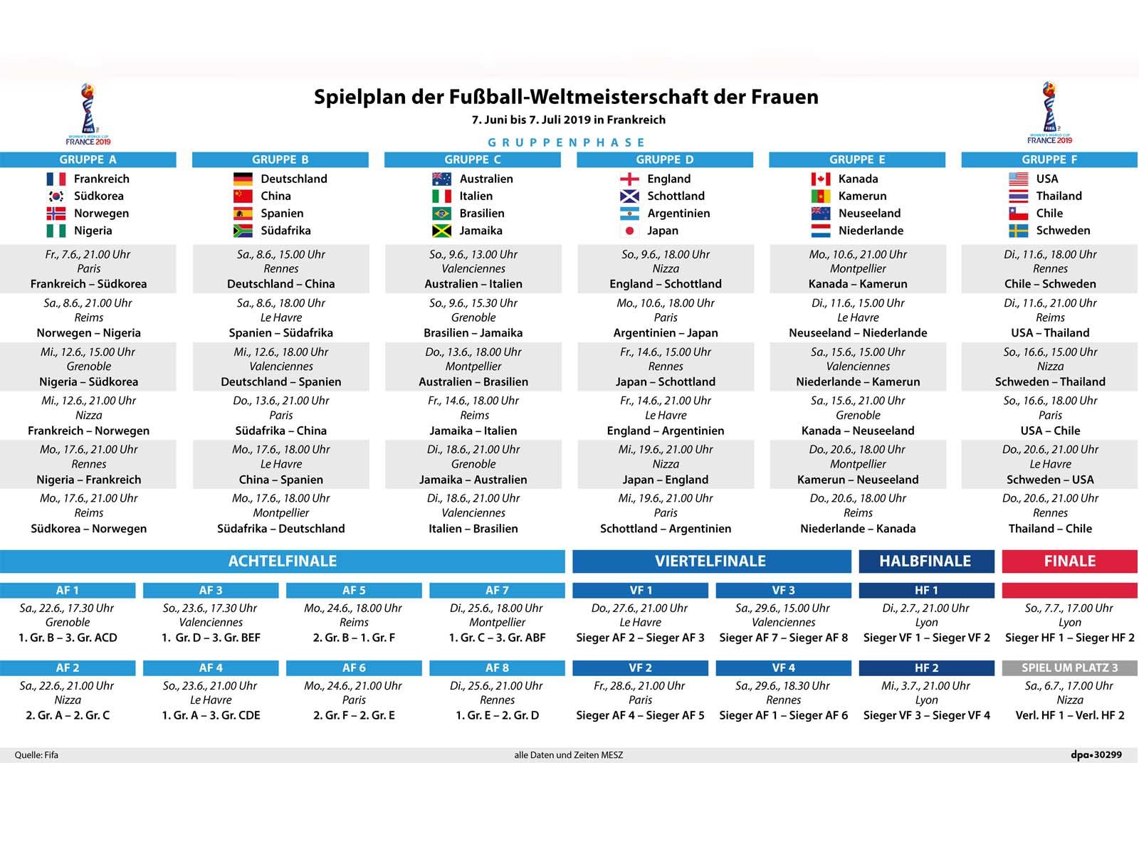 spielplan confed cup 2019