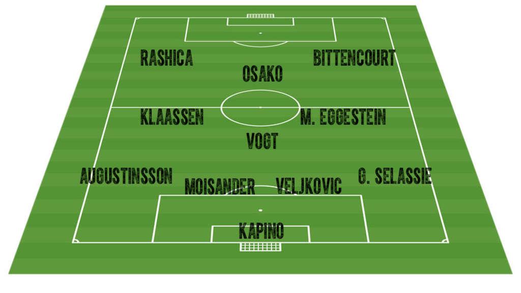 Bremen Gegen Hertha